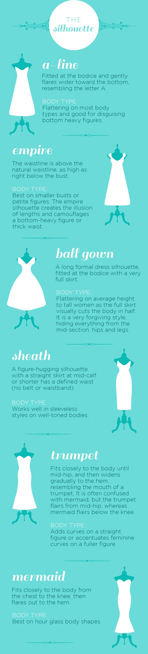 The different wedding dress silhouettes