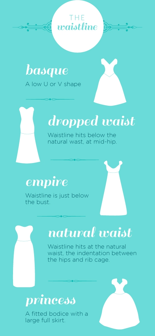 Different wedding dress waistlines